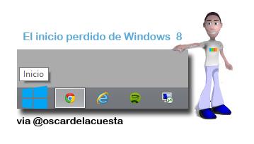 El inicio de windows 8