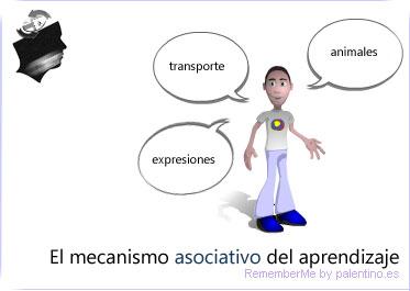 Mecanismo-asociativo