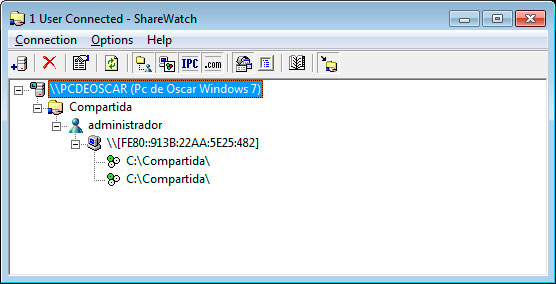 sharewatch