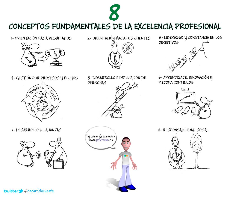conceptos-fundamentales-de-la-excelencia-profesional