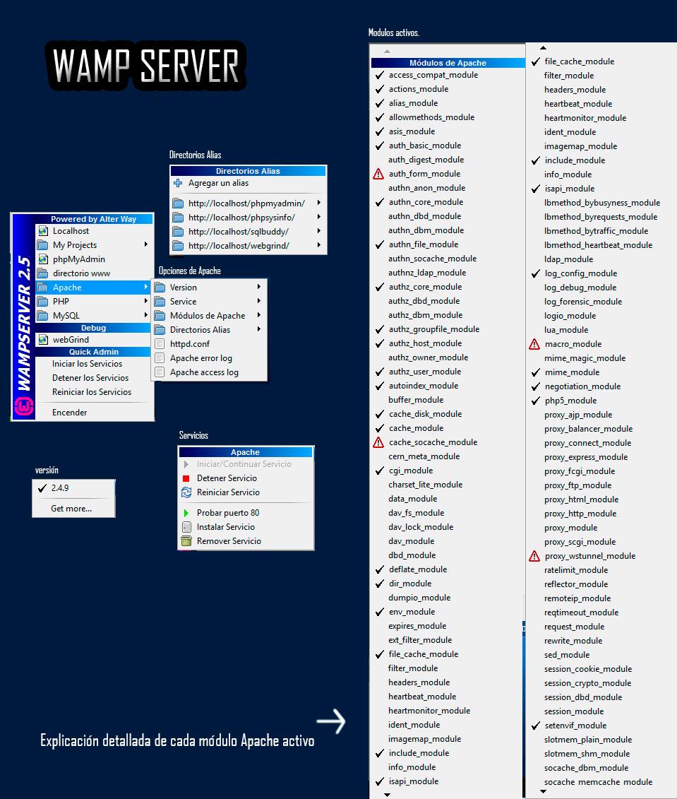 Wamp-server-opciones-apache