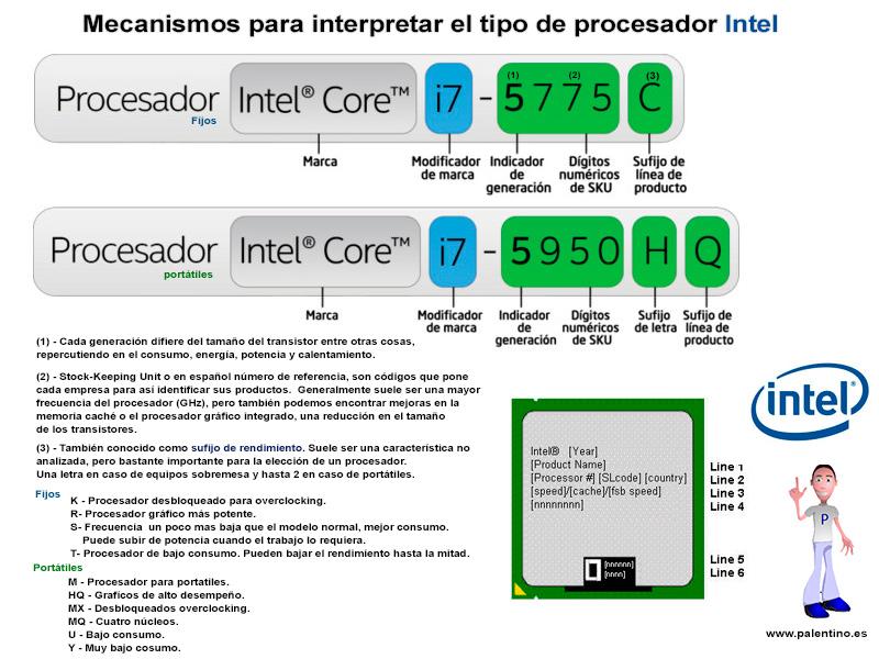 Identificar-el-tipo-de-procesador-intel