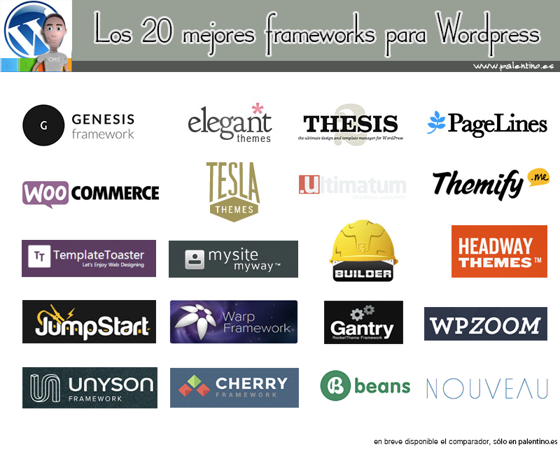Los-mejores-frameworks-para-wordpress