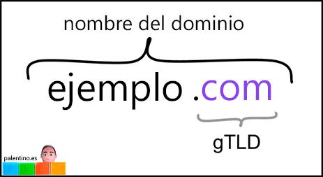 gtld-ejemplo